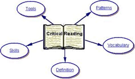 Critical thinking questions for exam